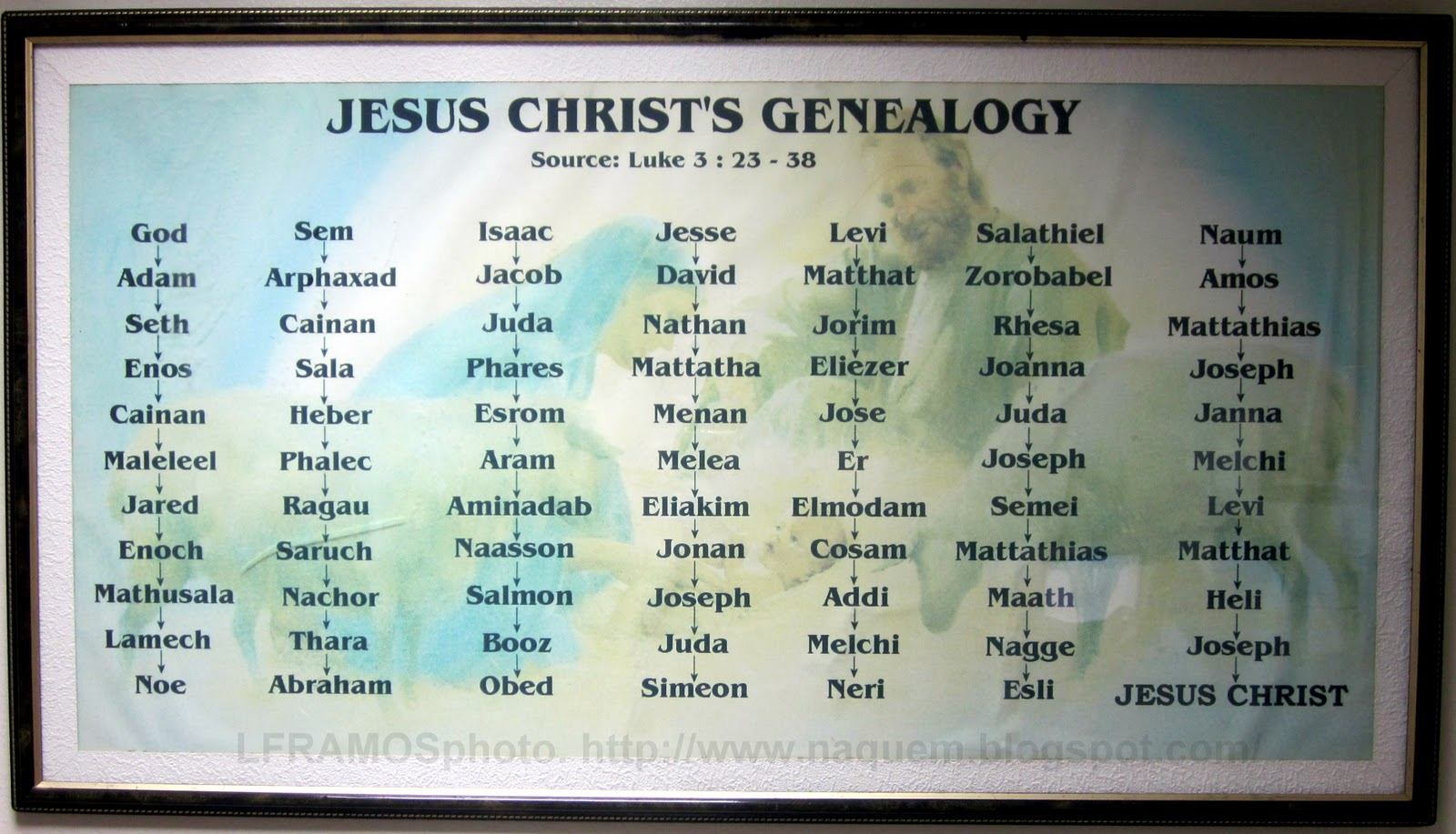 Printable Names Of God Chart Newhairstylesformen2014 Com