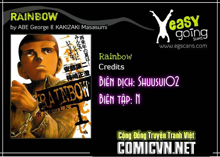 Rainbow chap 73 Trang 1 - p0sixspwn.com