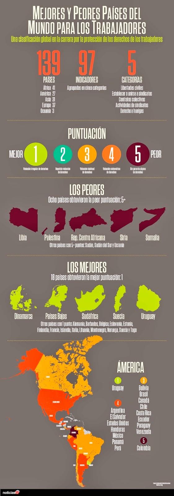 mejores-países-trabajar.jpg