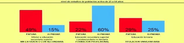 medidas para salir de la crisis 29 reforma del sistema educativo