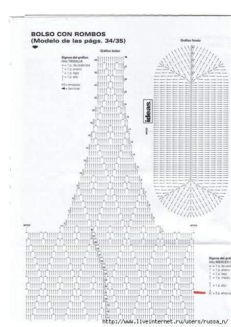 Схемы с вязаных крючком сумок