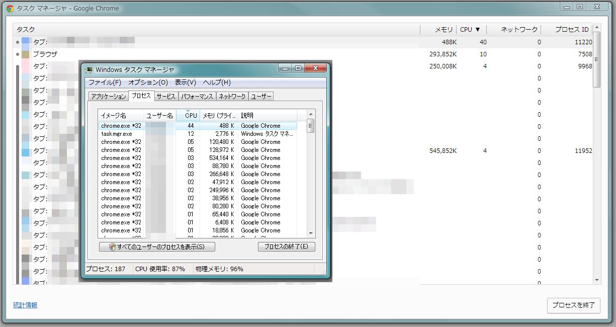 Chrome のタスクマネージャで CPU 使用率の高いタスクを特定する CPU 使用率の高いタスクが表示しているタブを閉じる前