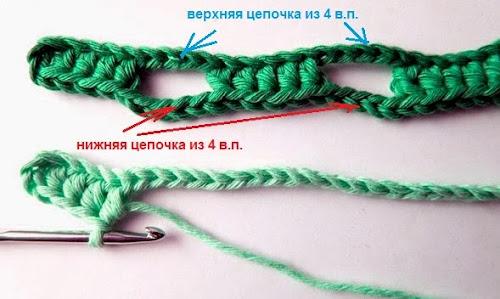 Как вязать шарф крючком схема