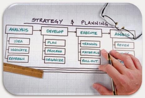 Konsep manajemen Konstruksi