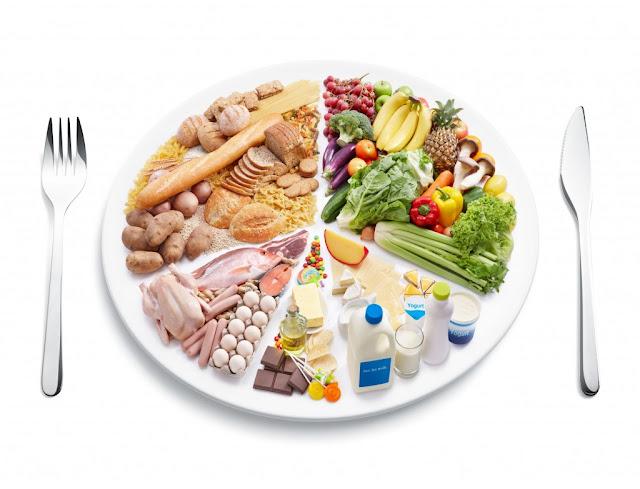 Caracterísiticas dieta mediterránea