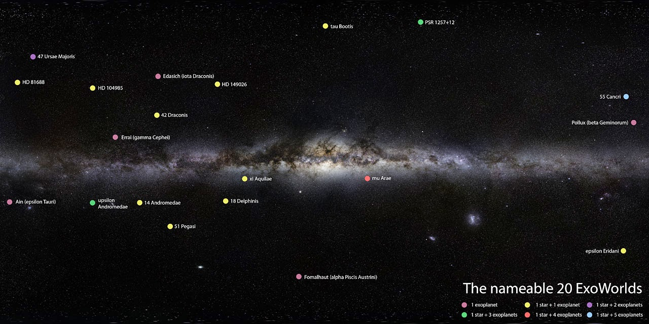 Marked in this Milky Way panorama are the 20 ExoWorlds that are available for naming proposals. Credit: IAU/ESO/S. Brunier