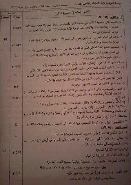 تصحيح موضوع اللغة العربية شعبة اداب و فلسفة بكالوريا 2015