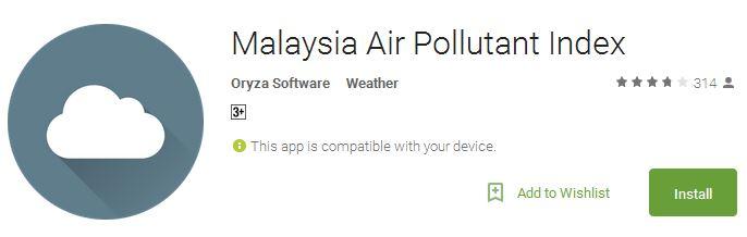 muat turun aplikasi malaysia air pollutant index