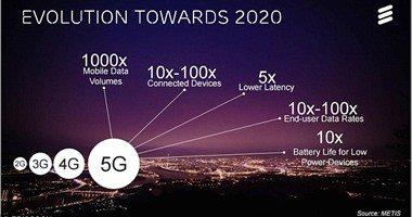 أول جهاز فى العالم يعمل بتقنية 5G