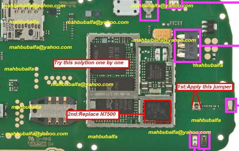 Nokia C2-01 Network Solution