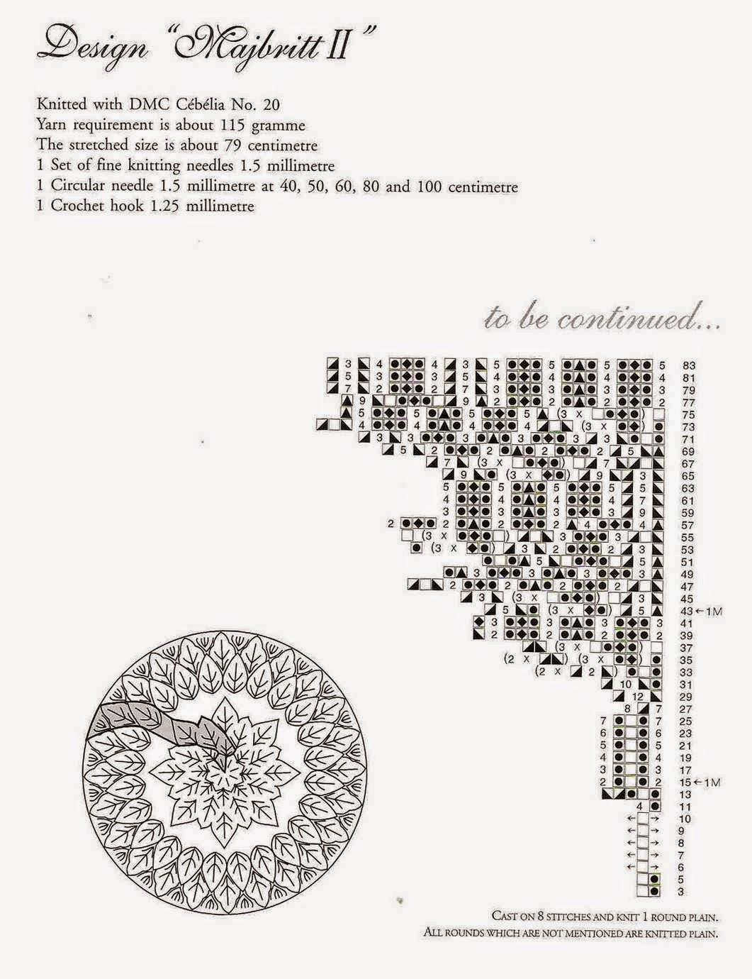 Салфетки на спицах со схемами и описанием