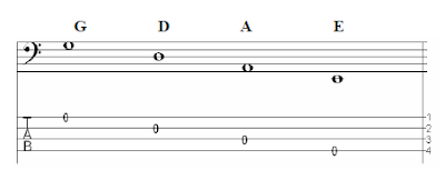 Bass Guitar tab