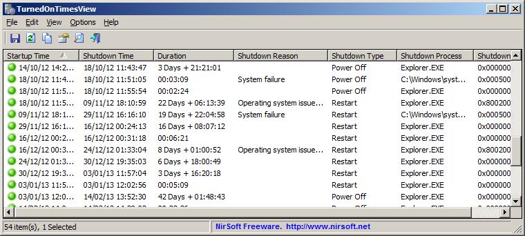 أداة مجانية لعرض اوقات تشغيل وإيقاف جهازك أثناء غيابك بالتحديد TurnedOnTimesViewv 1.10