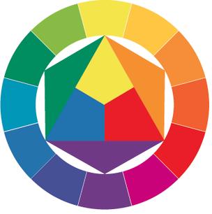 Färgtoncirkel