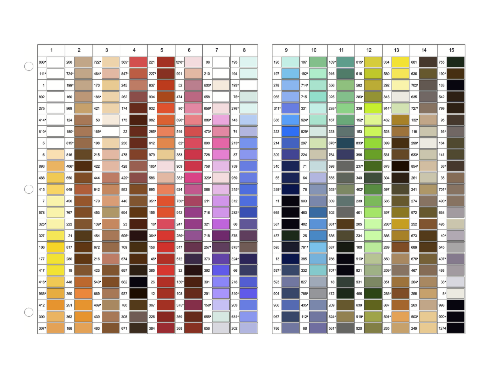 Gutermann Thread Conversion Chart Rebellions