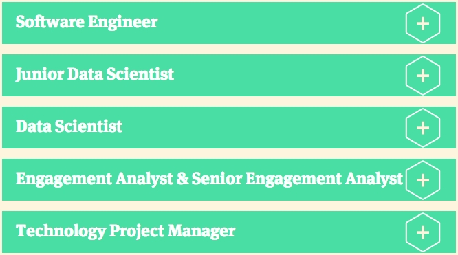 data science analytics roles done right: software engineer, data scientist, engagement analyst, project manager