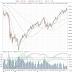 Är det dags att lämna börserna?