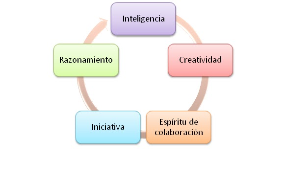 La secretaria ejecutiva en la empresa moderna secretariado for Funciones de una oficina wikipedia