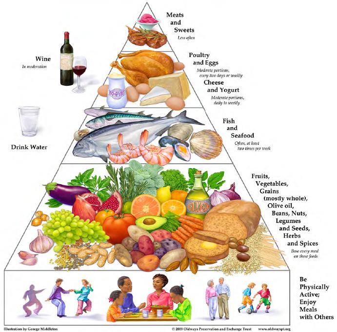 Eat live grow paleo eat weight loss plan will show you how you can do this by eating your favourite foods while still following the primal blueprint recommendations malvernweather Images