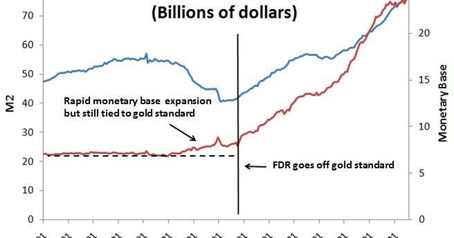 Abenomics as a Fulfillment of Milton Friedman's Policy Prescriptions