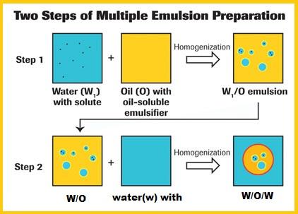 step preparazione A/O/A medichesse