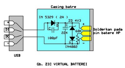 Make A Virtual Phone Battery
