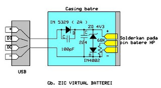 virtual phone battery circuit