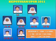 Galeri UPSR 2011