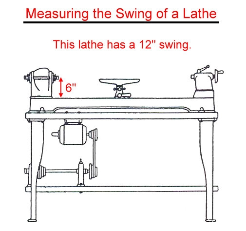 Measure Swing of Metal Wood Lathe