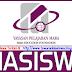 Biasiswa Yayasan Pelajaran MARA (Master & PhD) 2016/2017