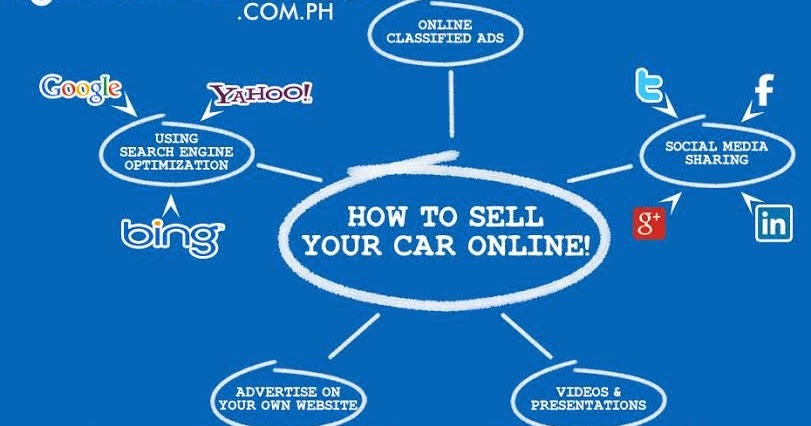 list top 5 ways to sell your car online 2014 the summit express. Black Bedroom Furniture Sets. Home Design Ideas