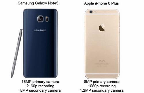 Perbandingan Samsung Galaxy Note 5 Vs IPhone 6 Plus