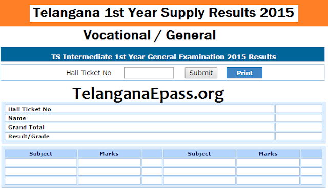 ts inter 1st year supply results