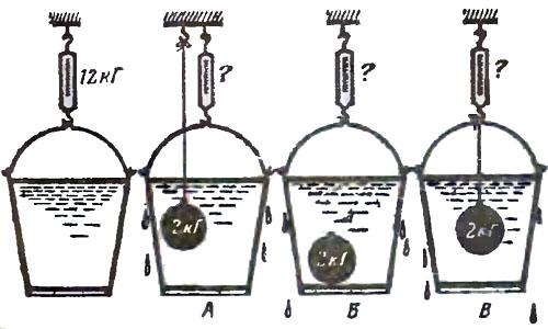 Взвешивание ведра с водой и железным шаром