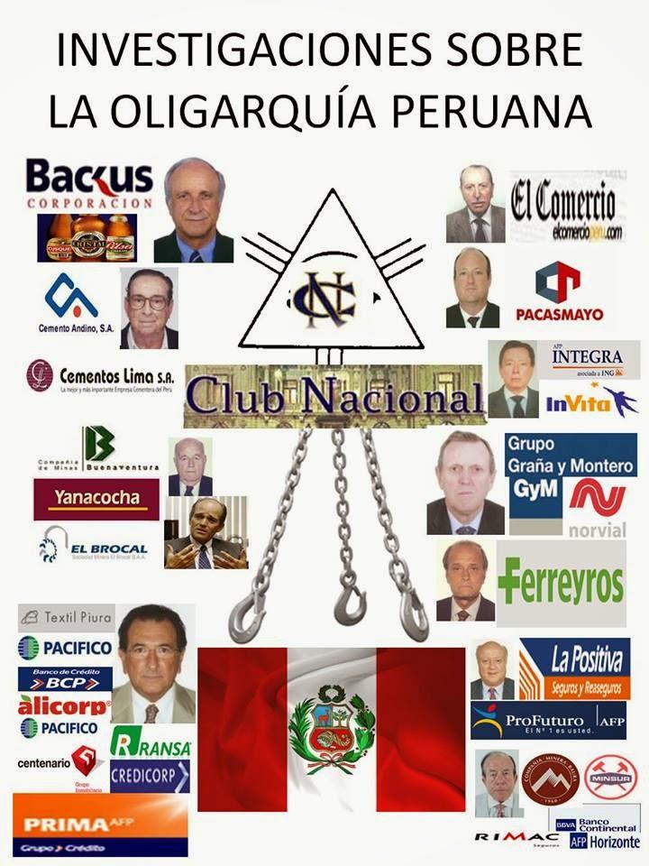 ENSAYOS SOBRE LA ACTUALIDAD DE LA OLIGARQUÍA PERUANA
