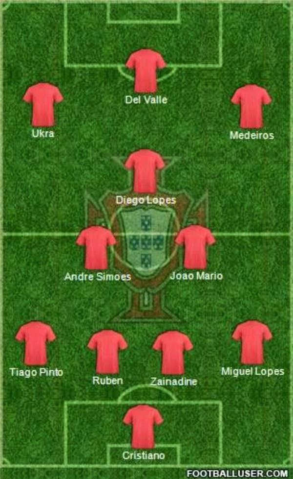 Image Result For Partido Fc Porto