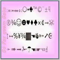 Códigos e maneira de inserir os símbolos e caracteres especiais através do teclado.
