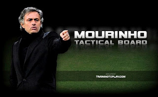 Software Mourinho Tactical Board