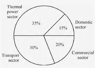 2011 December UGC NET Paper 1 Answer Key