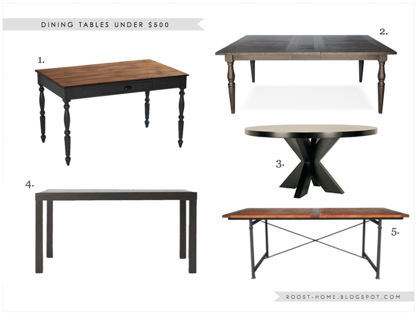 Parfaire prettier nicer better faster cheaper etc for Best dining table under 500