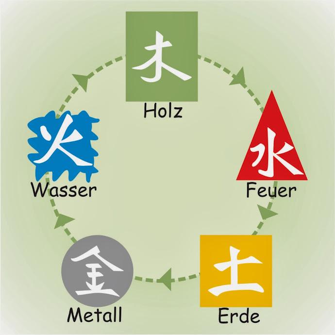 Der 5 Elementezyklus