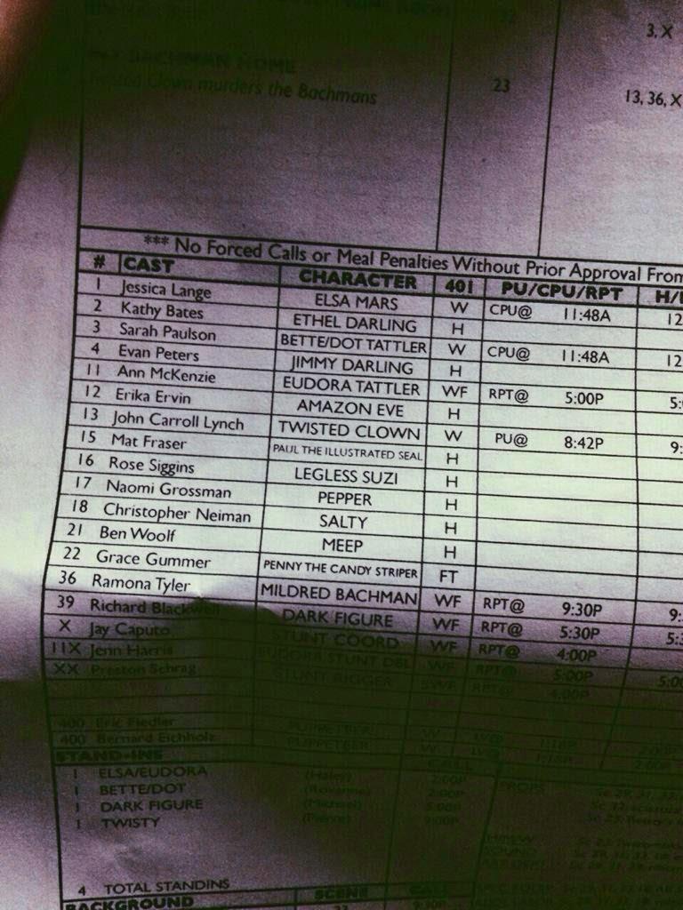¿Lista de actores para el 4x01 de 'American Horror Story: Freak Show'?