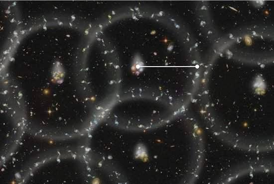 Universo é medido com 1% de precisão