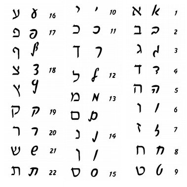 How to write i miss you in hebrew