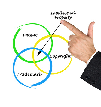 Ebusiness Law Blog What's The Difference Between. First Time Home Buyer Programs In Pa. Recording School Online Michigan Laser Center. Superior Lending Mortgage My Checking Account. Thalians Mental Health Center. Creative Writing Online Classes. Camelback Pediatric Dentistry. Hotel Management Diploma Bear Breast Pictures. Patent Trademark And Copyright Laws