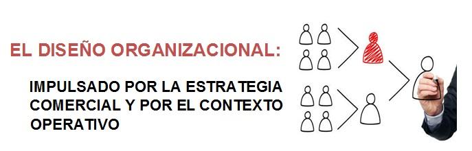 El diseño organizacional como estrategia comercialy operativa