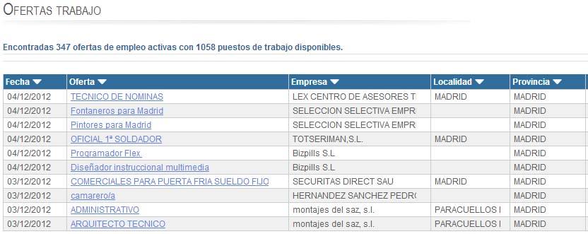 Elblogqueorienta 12 04 12 for Ofertas empleo madrid