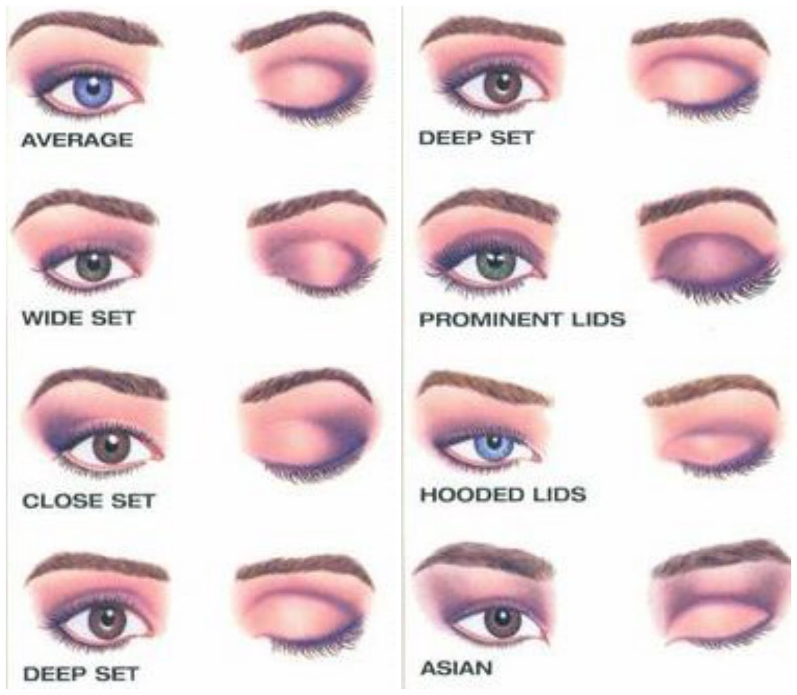Asiatische Augen schminken? Wie? Asiaten -