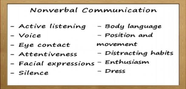 Using non verbal communication skills