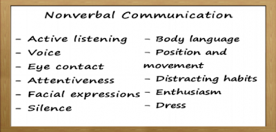 functions of oral communication Oral communication only relies on one channel,  peter a andersen, nonverbal communication: forms and functions (mountain view, ca: mayfield, 1999), 276.